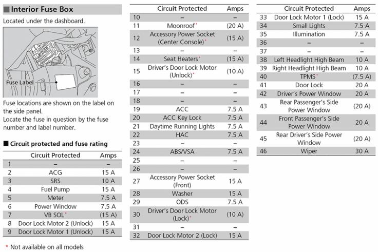 2012 Honda Civic Fuse Box -Toyota Tundra Wiring Schematic   New Book Wiring  DiagramNew Book Wiring Diagram